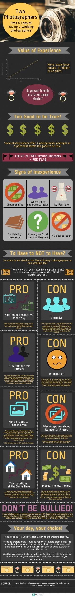 do you need two photographers, wedding inforgraphic, do you need a second shooter, benefits of hiring two photographers, multiple wedding photographers